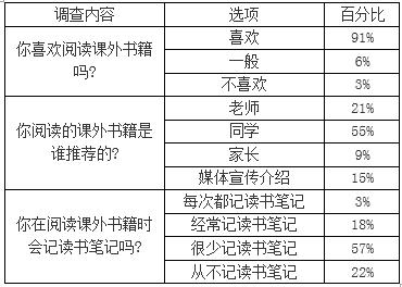2018青海高职单招语文模拟试题
