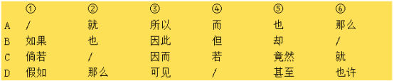 2018河南高考语文模拟试题含答案