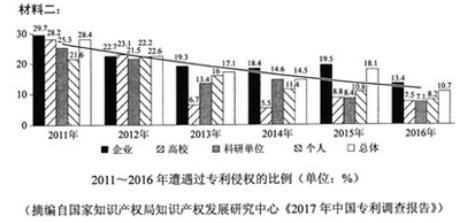 2018重庆高考语文试题及答案【Word精校版】