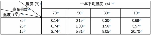 2019安徽高考语文试题及答案解析【Word精校版】