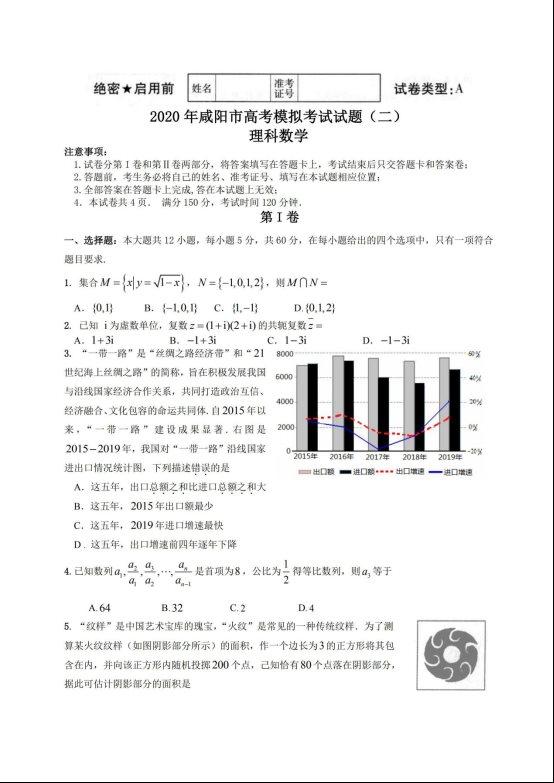 2020届陕西省高三理科数学线上模拟试题二