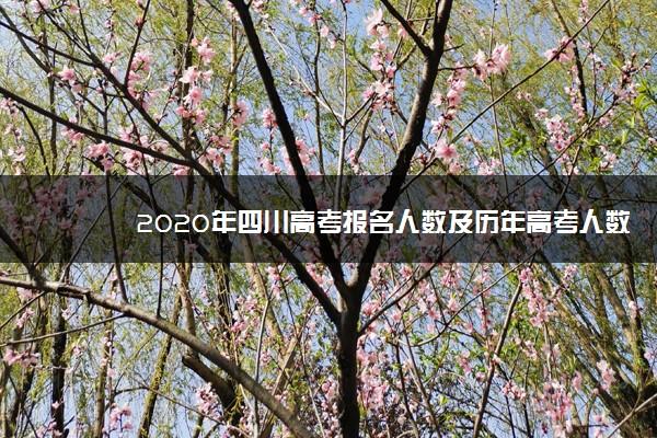 2020年四川高考报名人数及历年高考人数