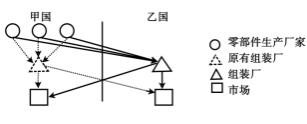2020贵州高考文综试题