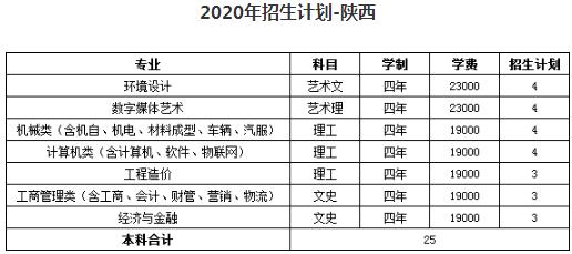 2020武汉华夏理工学院招生计划 招生人数是多少