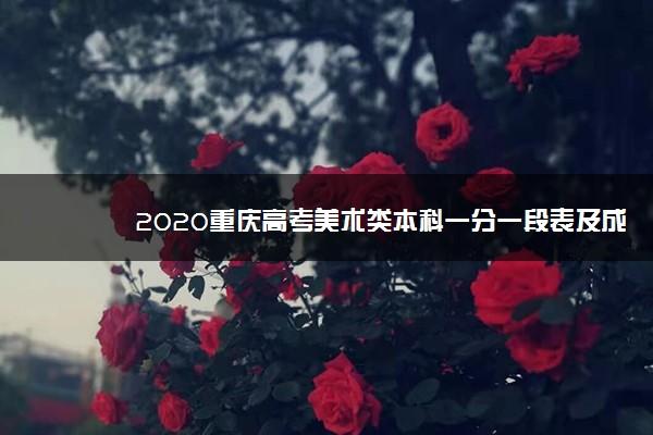 2020重庆高考美术类本科一分一段表及成绩排名