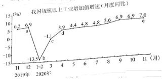 2021年湖南省八省联考政治试题及答案