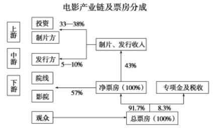 黑龙江2021高考语文预测试卷及答案解析