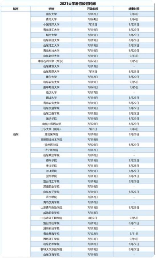 2021山东各大学暑假放假时间安排 什么时候开学