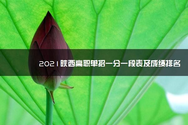 2021陕西高职单招一分一段表及成绩排名